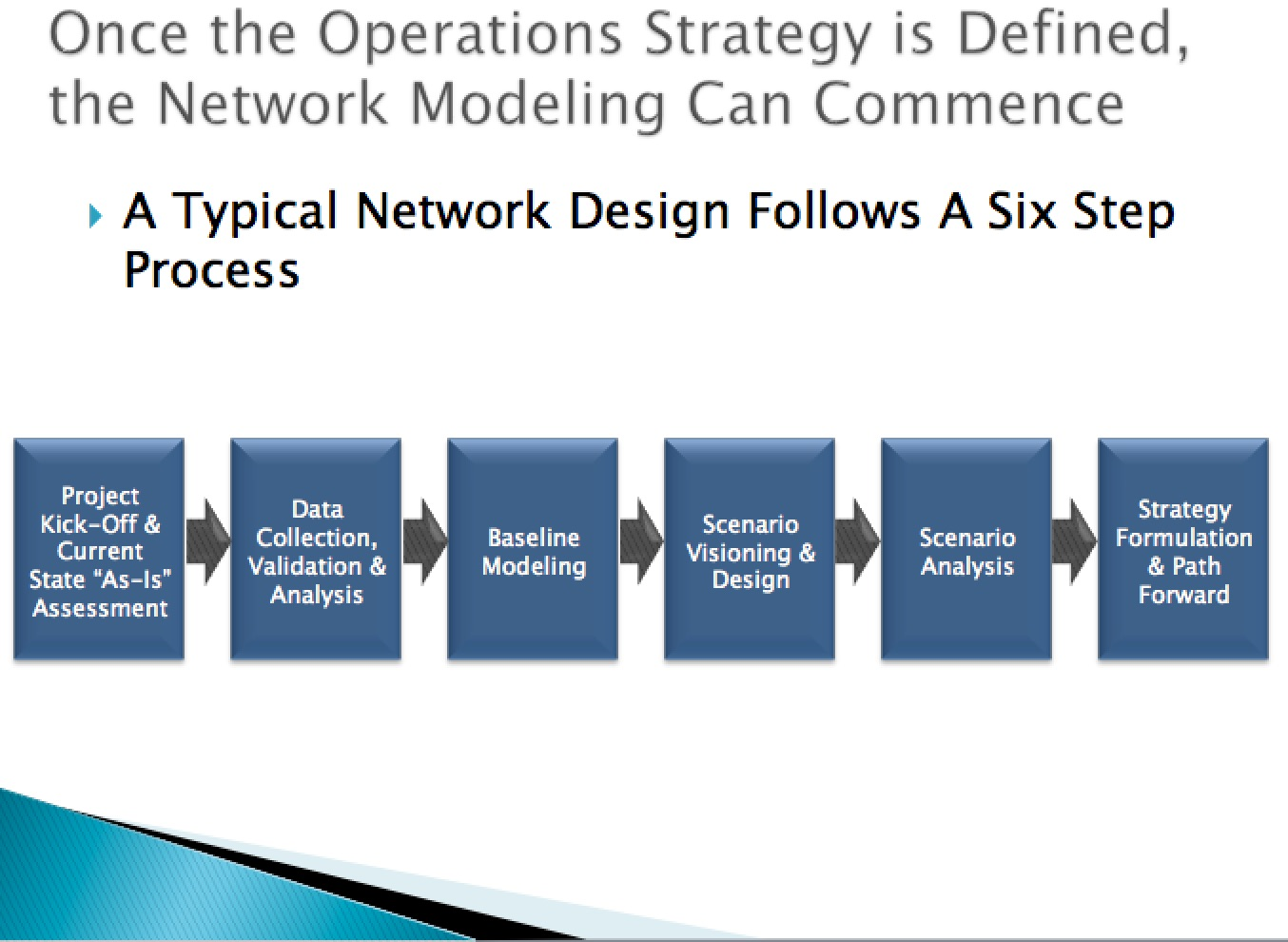 analysis of strategic operational issue of Strategic hr planning predicts the future hr management the analysis of hr management issues external to the organization and operational hr planning.